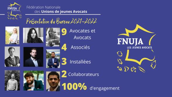 Les membres du Bureau pour l'année 2020-2021